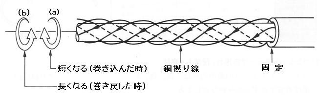 A021-03