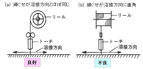 A035-02