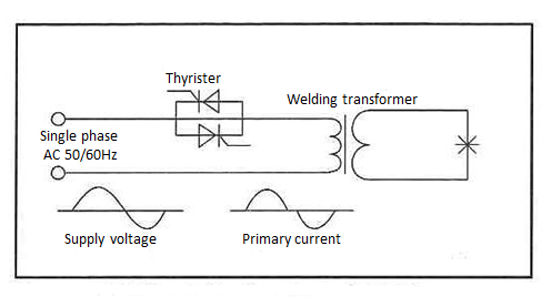 (fig・1)inverter dc welding machine