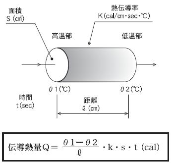 RK_3-2-c