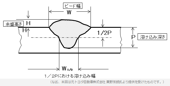AZ043-01