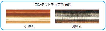 001_コンタクトチップ断面図