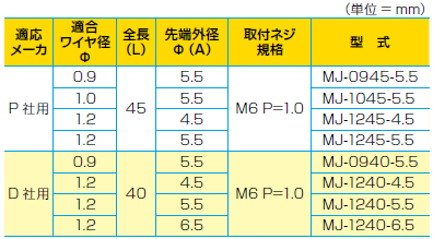 0321_MJコンタクトチップ