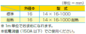 0921_テフロンパイプノズル